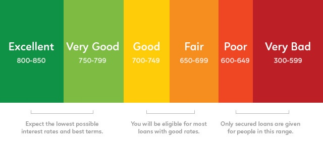 credit-rating-scale.jpg